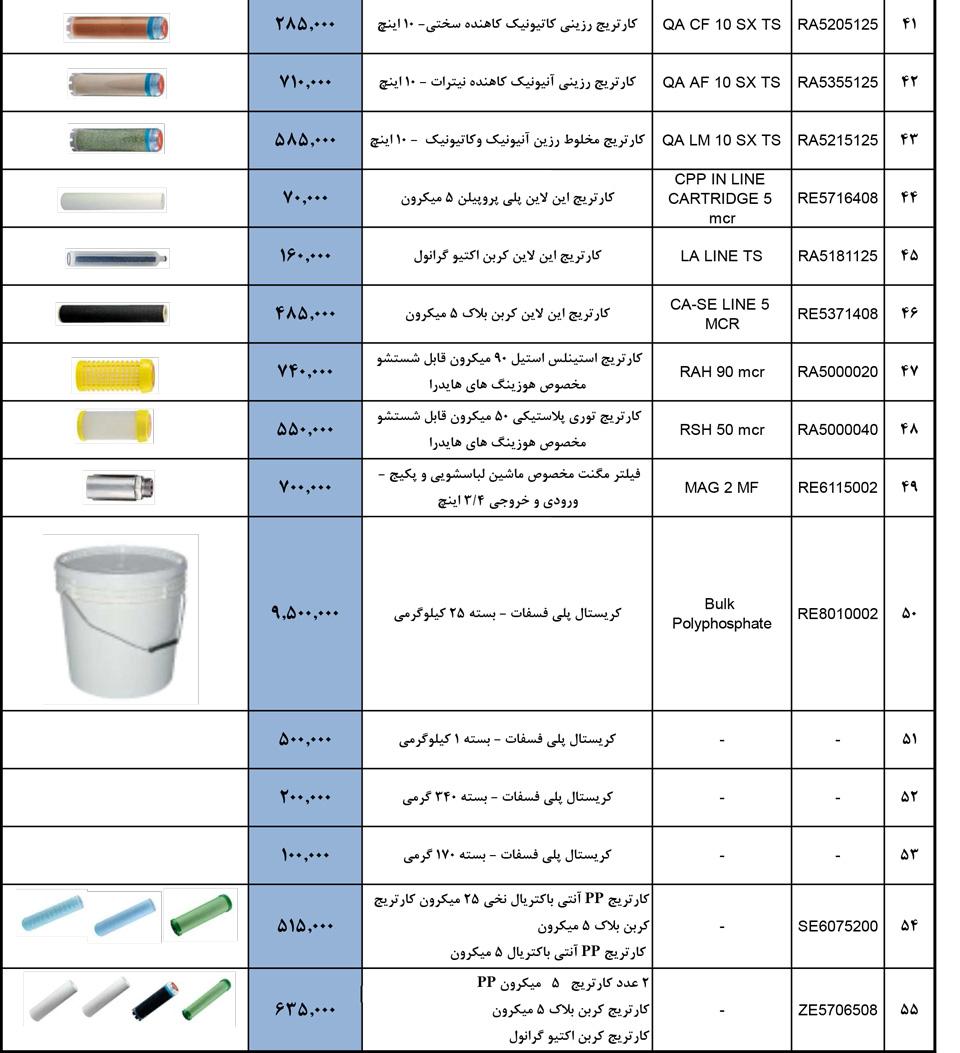 قیمت فیلت تصفیه آب