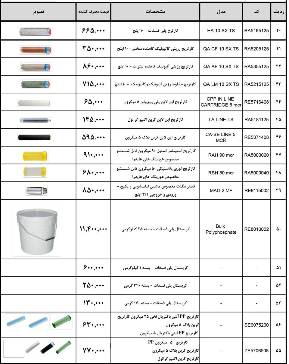 قیمت فیلتر تصفیه آب